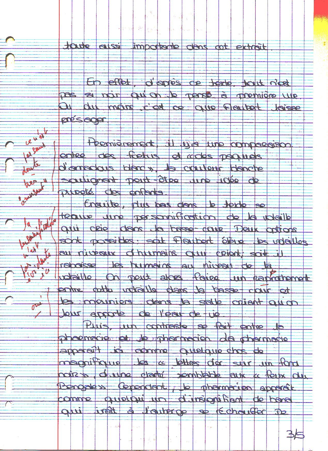 Comment Faire Une Intro De Dissertation En Philo